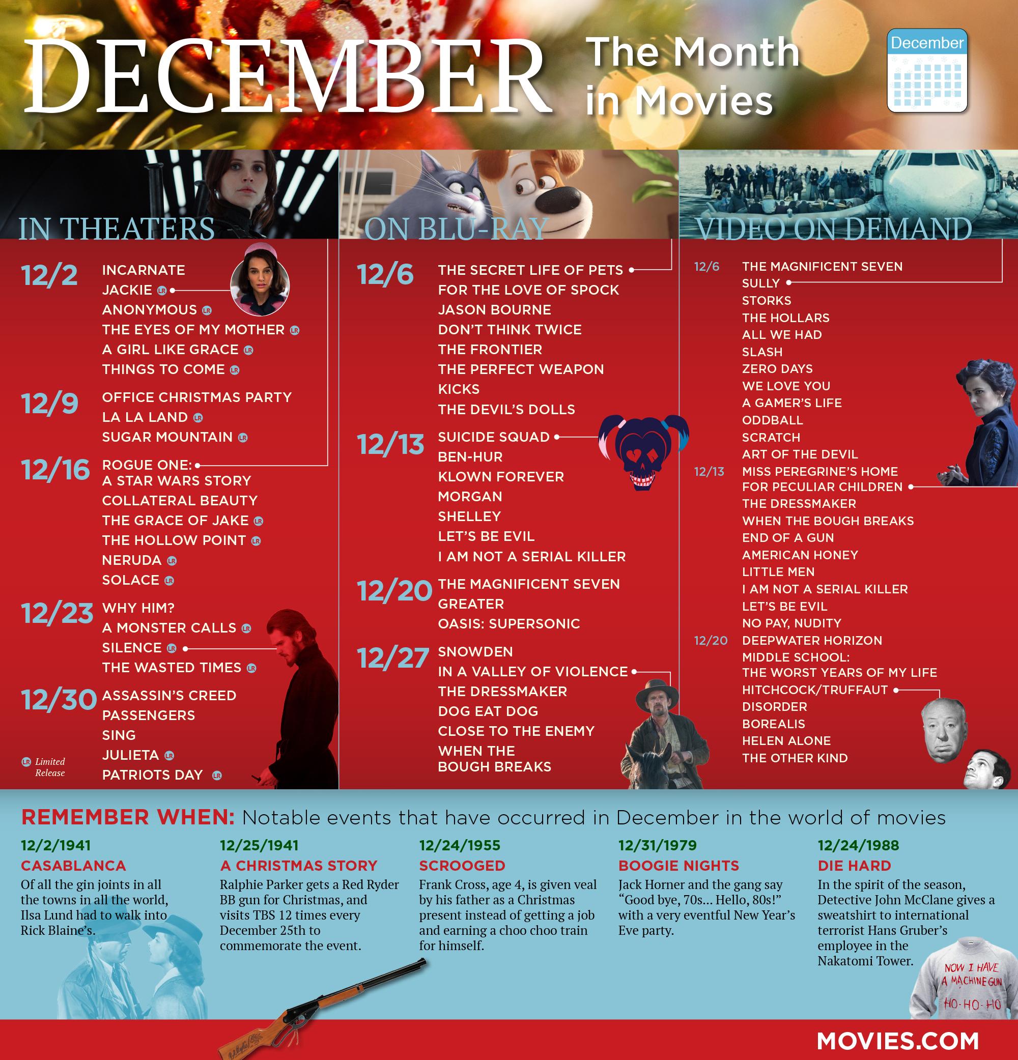 december 2017 movies calendar