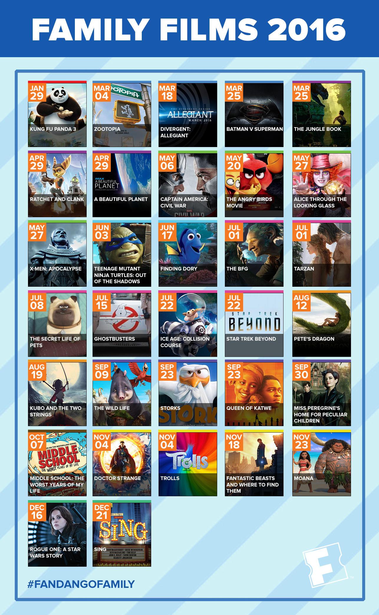 Best Movies To Watch On Fandango