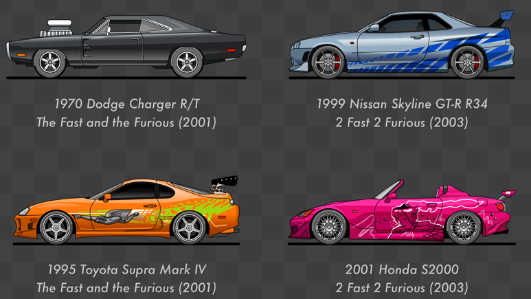 Nissan Skyline Fast And Furious 2 >> EXCLUSIVE ARTWORK: FAVORITE CARS OF 'THE FAST AND THE FURIOUS' FRANCHISE | Fandango