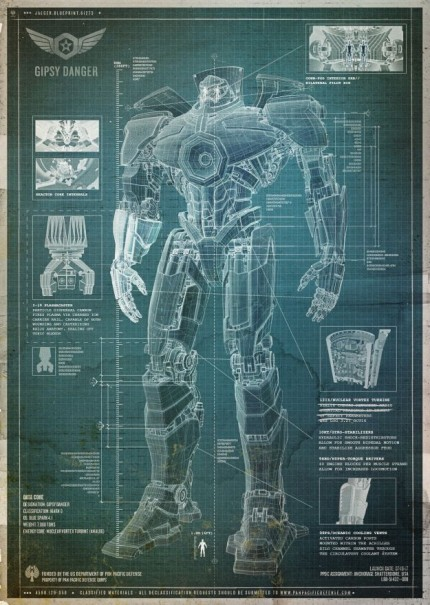 Here's What the Giant Robots Will Look Like in Guillermo ... Pacific Rim Blueprints