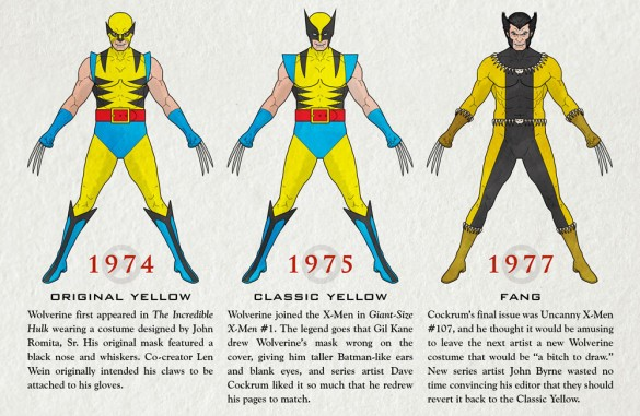 Wolverine costume infographic