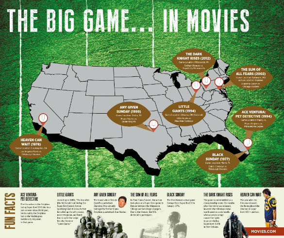 The Big Game... In Movies