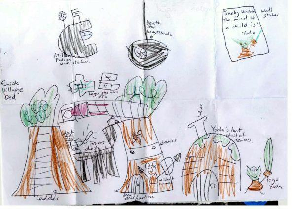 Kids Bedroom Drawing see the drawing that earned one kid the 'star wars' bedroom of his