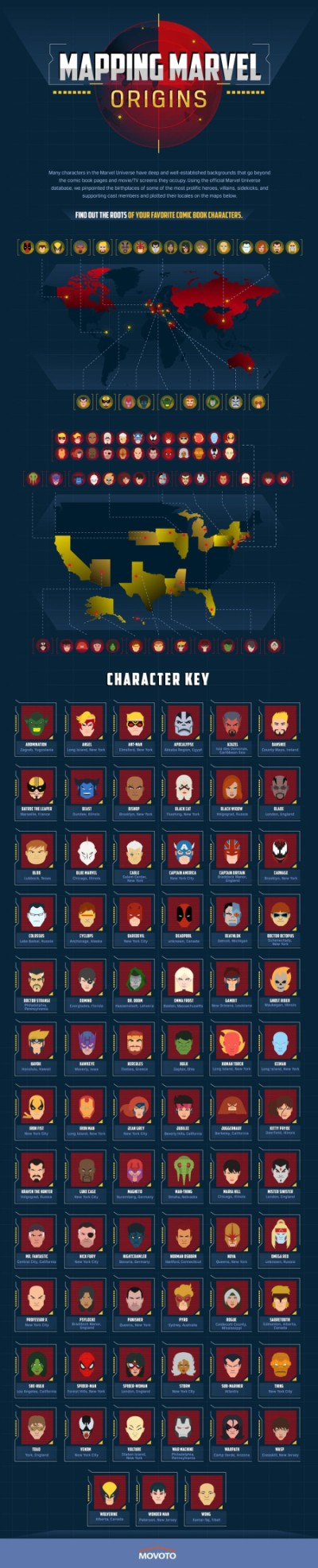 Marvel Origins infographic