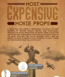 movie props infographic