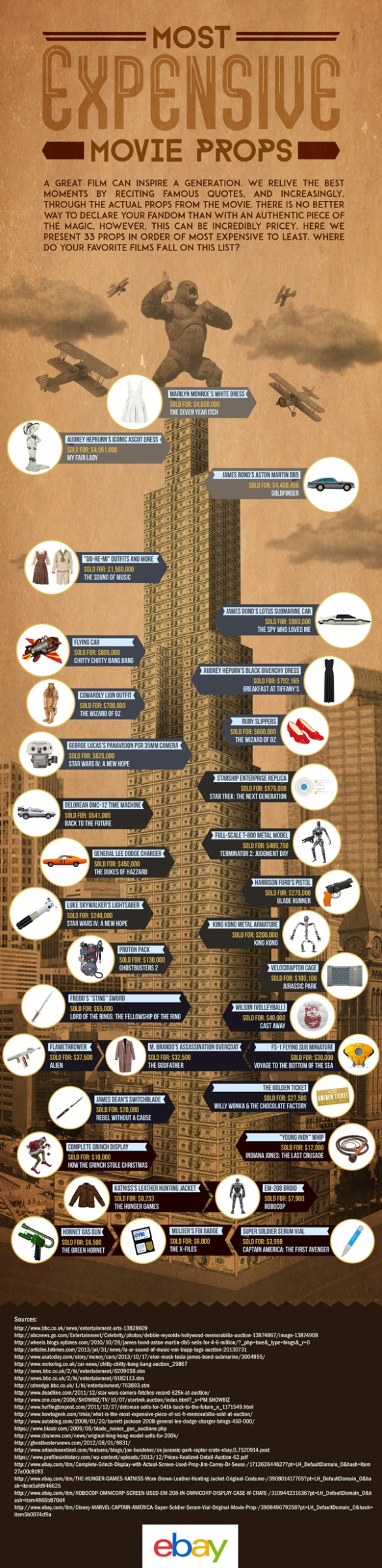 Movie props infographic full