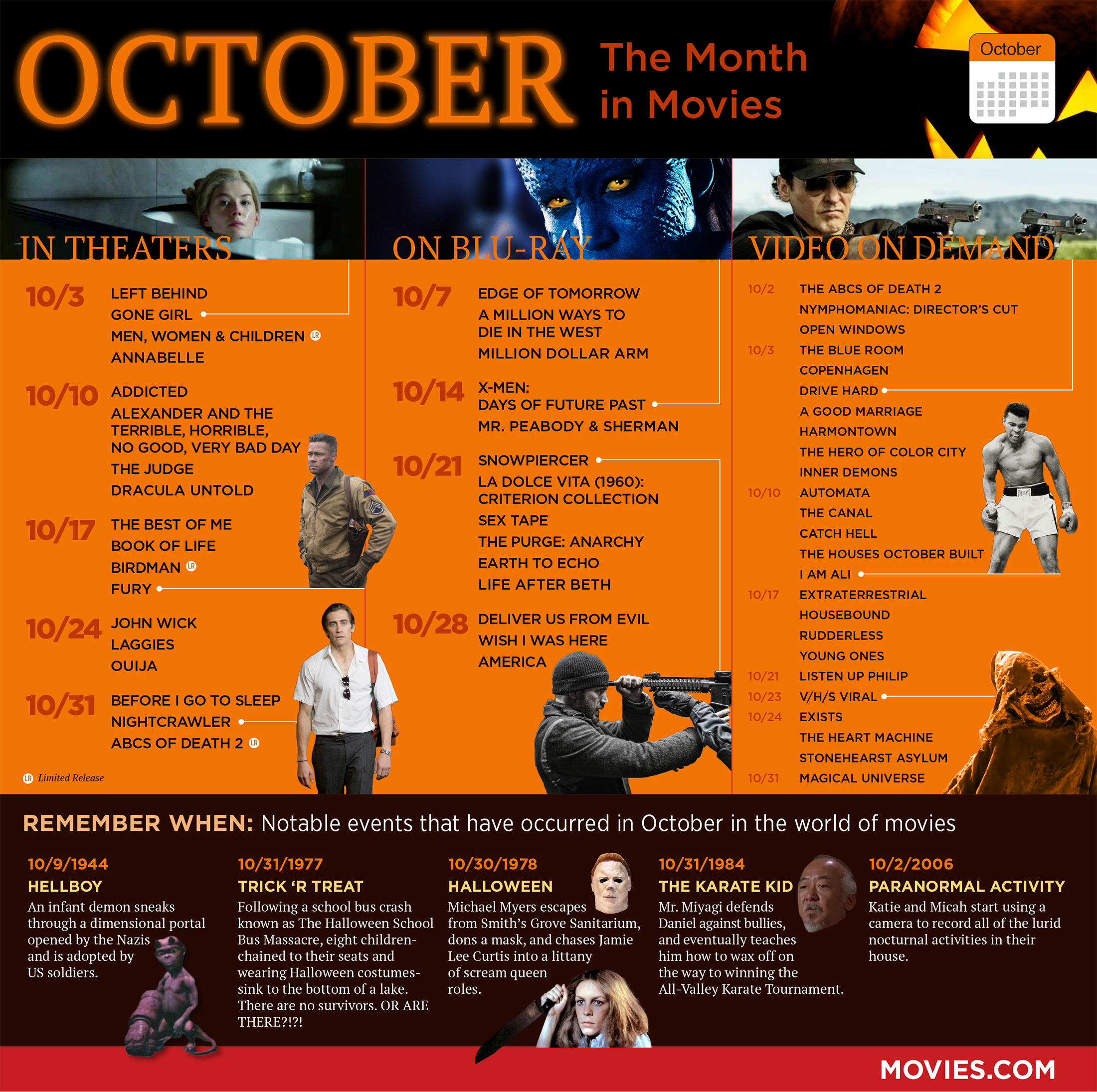 October Movies Calendar: In Theaters, on Blu-ray, New VOD Releases and More...