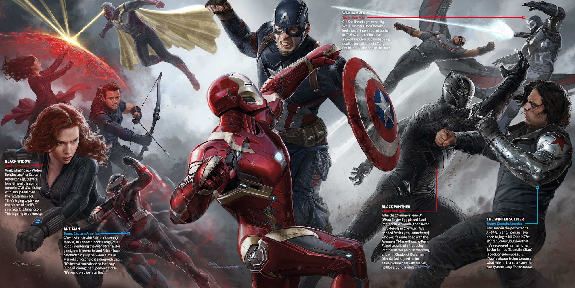 see who is fighting whom in captain america civil war concept art