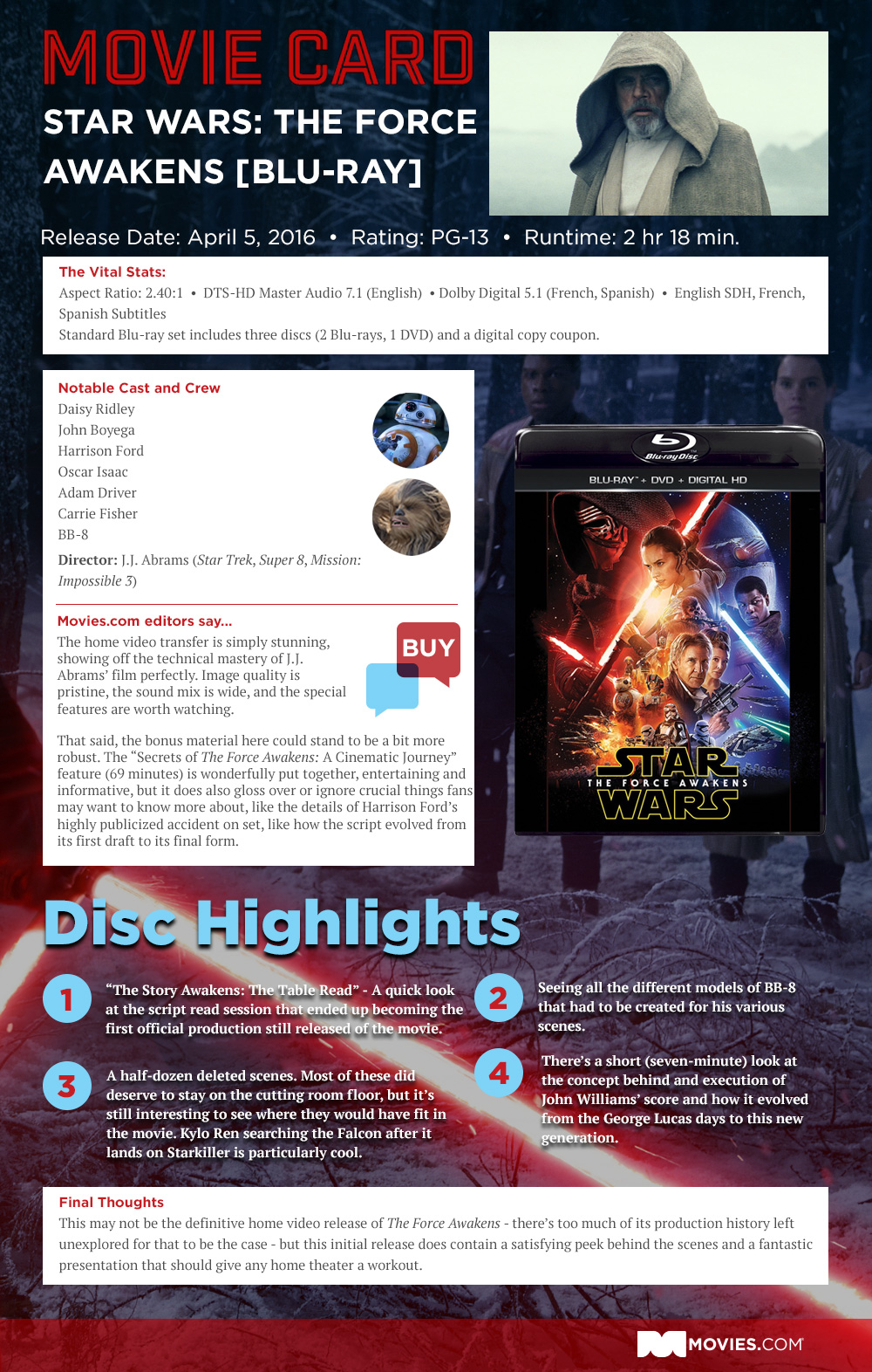 Star Wars Force Awakens Blu-ray Infographic