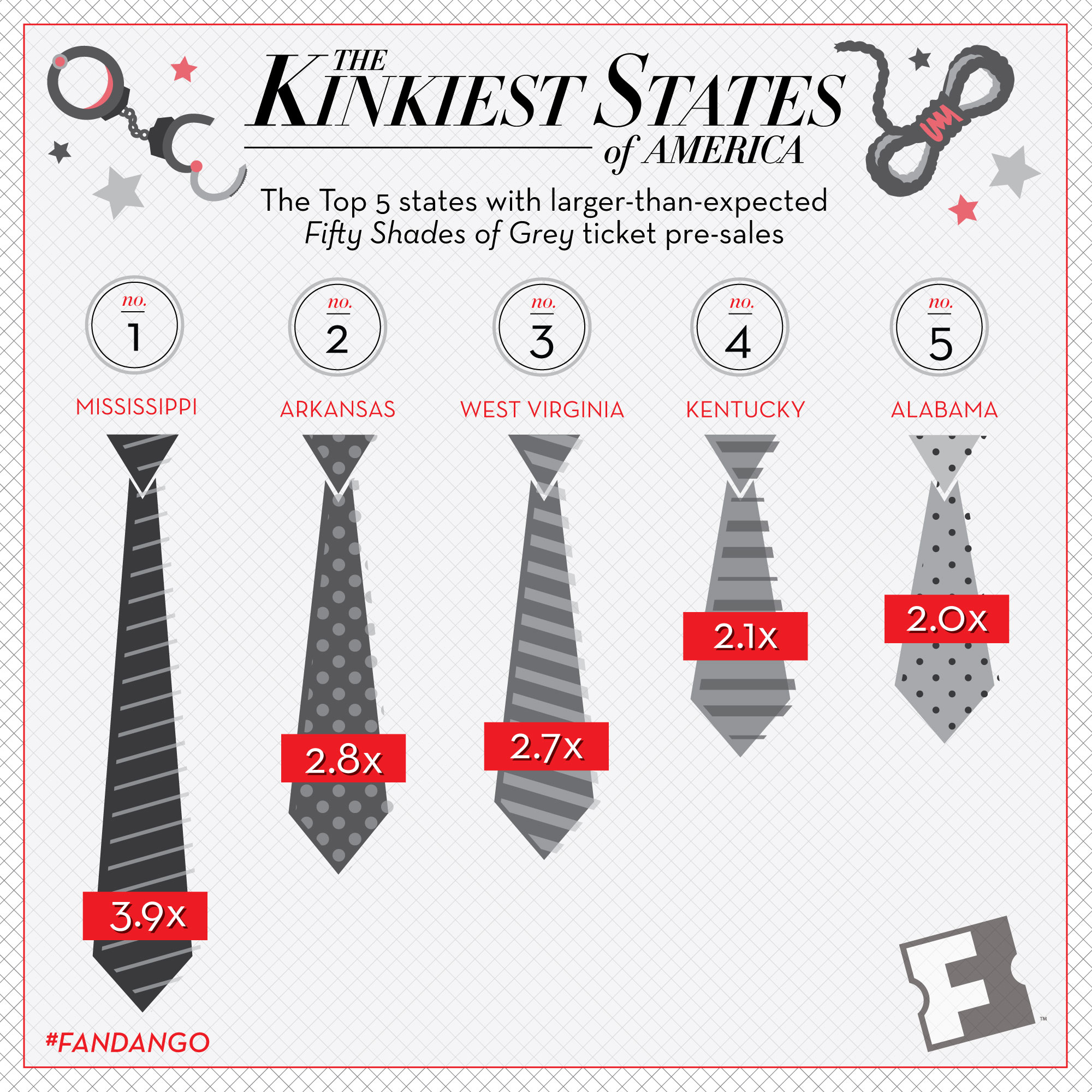 infographic fifty shades of grey did your state
