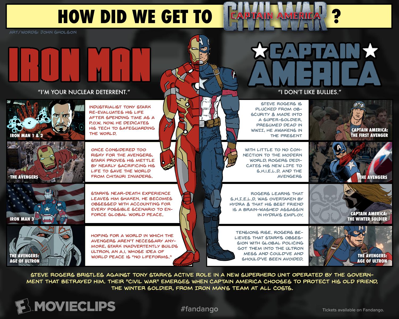 A Civil War Story