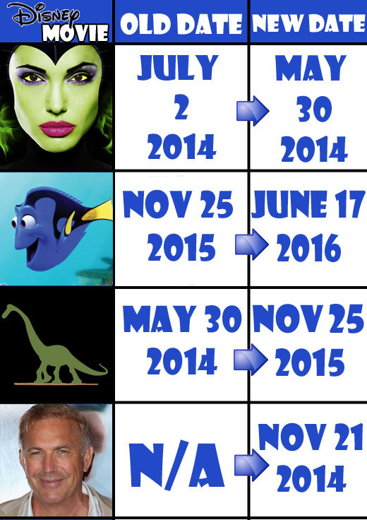 2016 List of Disney Movies - with scheduled release dates and links to ...