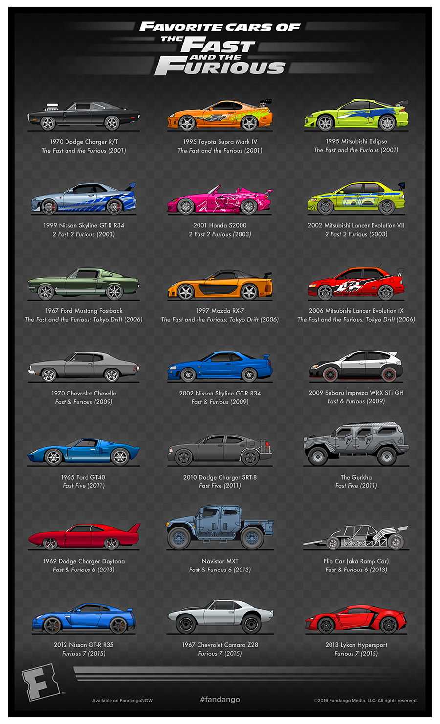 cars from fast and furious movies with Exclusive Artwork Favorite Cars Of The Fast And The Furious Franchise 750949 on Exclusive Artwork Favorite Cars Of The Fast And The Furious Franchise 750949 as well 5749 11 Craziest Fast And Furious Cars as well The Rock New Car Collection Girlfriend 2 sg g8VRnsEpEgk further Fast 8 Ice Cars besides Fast And Furious Logo.