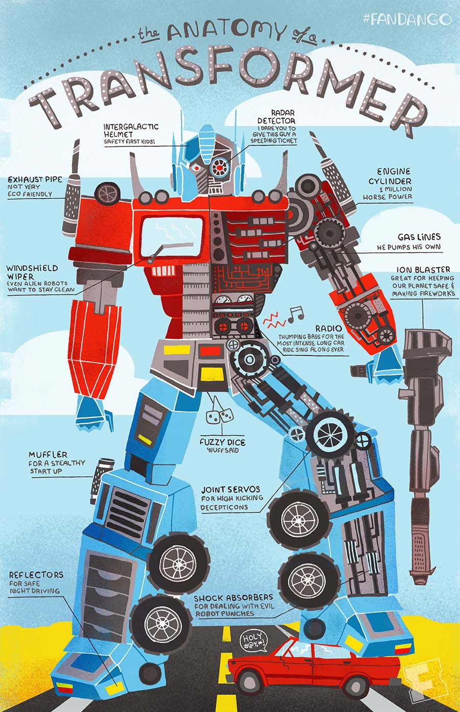 Infographic: The Anatomy of a Transformer | Fandango