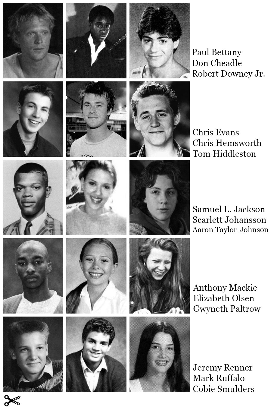 Avengers Age Of Ultron Yearbook What If The Cast Went To High