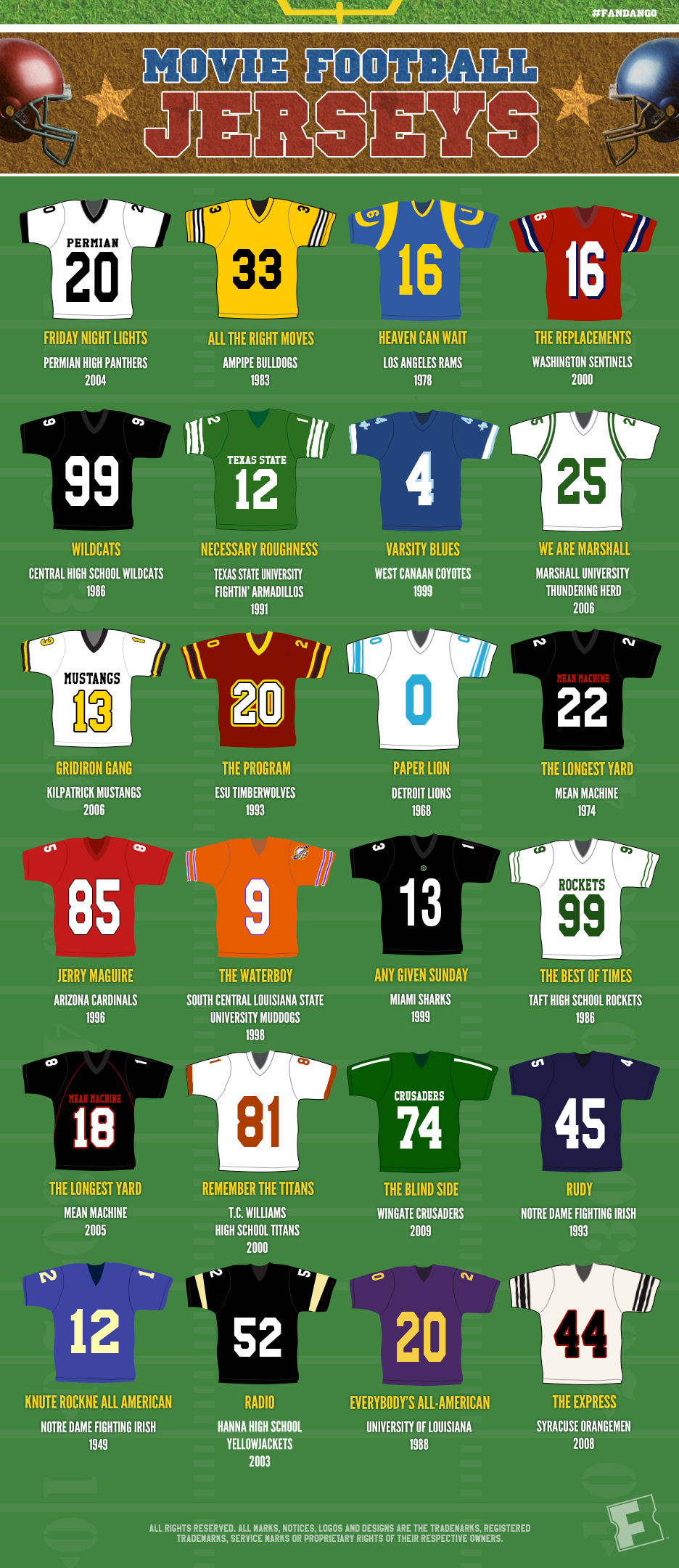 Infographic Movie Football Jerseys Which One S Your