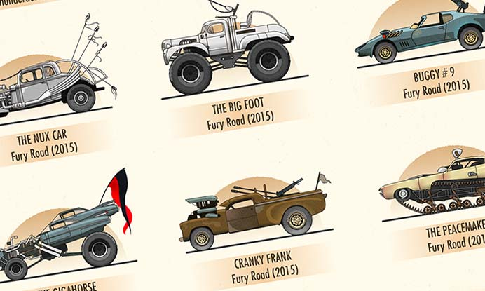 exclusive artwork the vehicles of mad max fandango