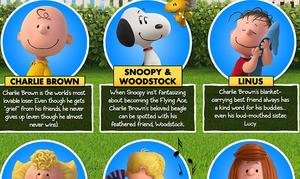 INFOGRAPHIC: Good Grief! It's Our Handy Guide to the 'Peanuts Movie' Characters