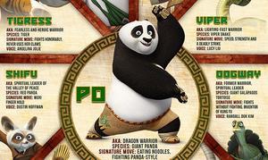 Character Guide: 'Kung Fu Panda 3'