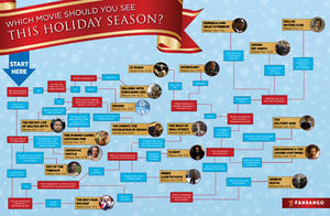 Infographic: Which Movie Should You See During the Next Two Months?
