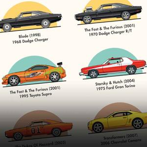 Exclusive Art: Muscle Cars in the Movies