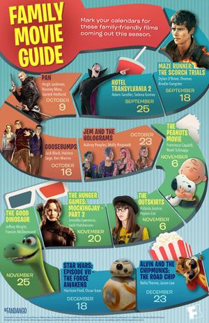 Fall 2015 Family Movie Guide: 11 Films Your Whole Family Will Love