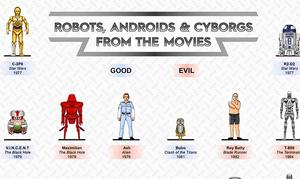 EXCLUSIVE ARTWORK: Robots, Androids and Cyborgs from the Movies