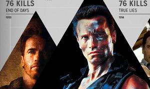 EXCLUSIVE INFOGRAPHIC: Arnold's Arsenal and Box Office Body Count