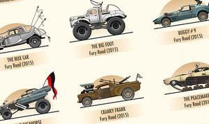 EXCLUSIVE ARTWORK: The Vehicles of Mad Max