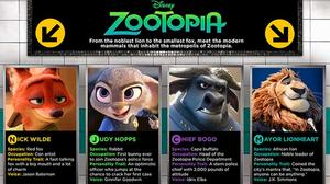 Meet the Characters of 'Zootopia'