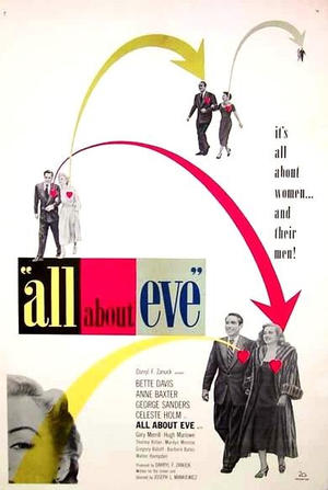 """Poster art for """"All About Eve."""""""
