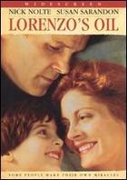 Lorenzos Oil Plot | RM.