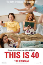 "Poster art for ""This is 40."""