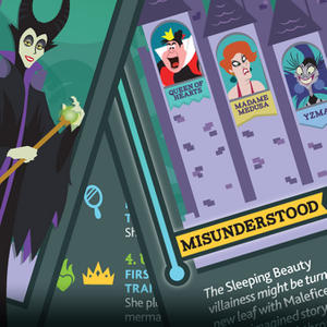 Infographic: The Evolution of Evil