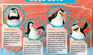 'Penguins of Madagascar': Character Guide