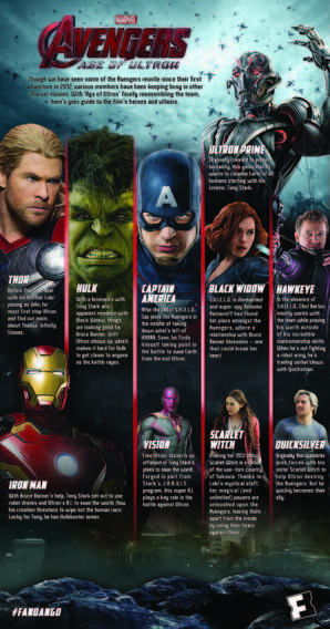 EXCLUSIVE: The Avengers: Age of Ultron Character Guide