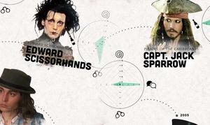 Infographic: Depp Perception - Johnny Depp's Most Iconic Roles