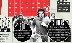 INFOGRAPHIC: 'Rocky' by the Numbers