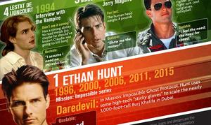 Infographic: The Many Characters of Tom Cruise