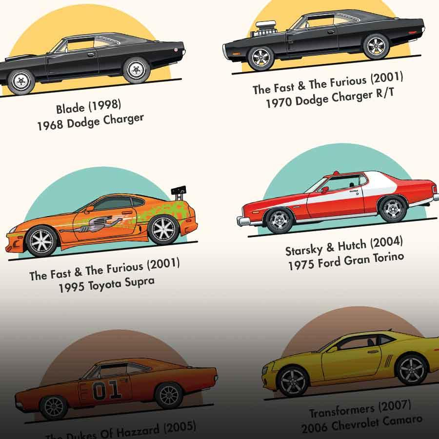 Exclusive Art Muscle Cars In The Movies Fandango