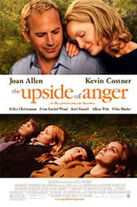 The Upside of Anger Movie Poster