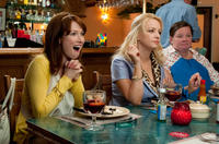 Ellie Kemper, Wendi McLendon-Covey and Melissa McCarthy in