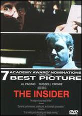 The Insider showtimes and tickets