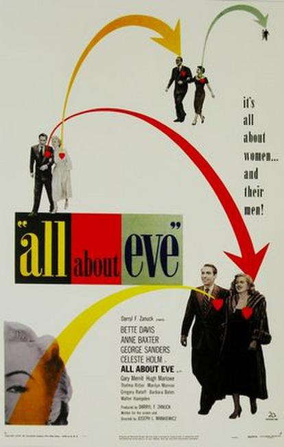 ALL ABOUT EVE/THE MAN WHO CAME TO DINNER Photos + Posters