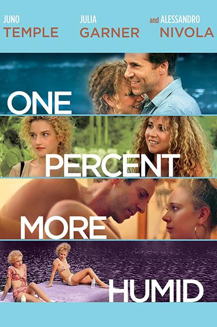 One Percent More Humid Photos + Posters