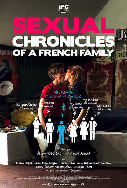 Sexual Chronicles of a French Family / American Translation Photos + Posters