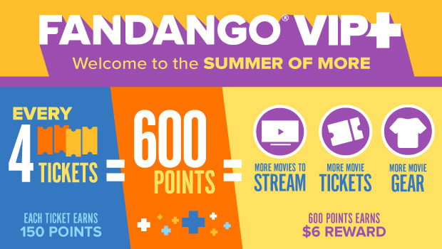 EARN 150 VIP+ POINTS