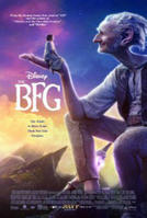 The BFG 3D showtimes and tickets